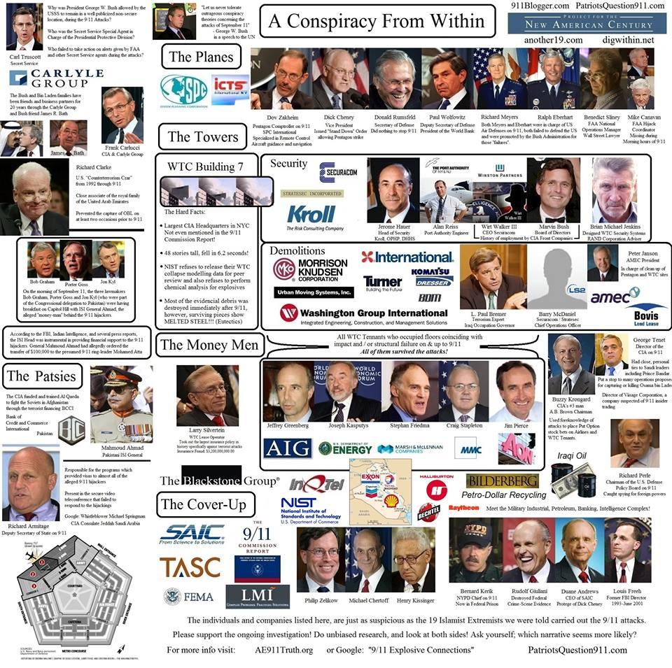 indict-them